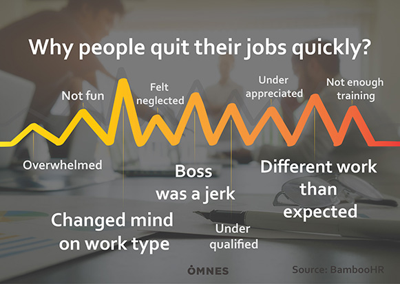 IT recruiting: Why people quit their job quickly?