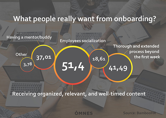 What people really want from onboarding?