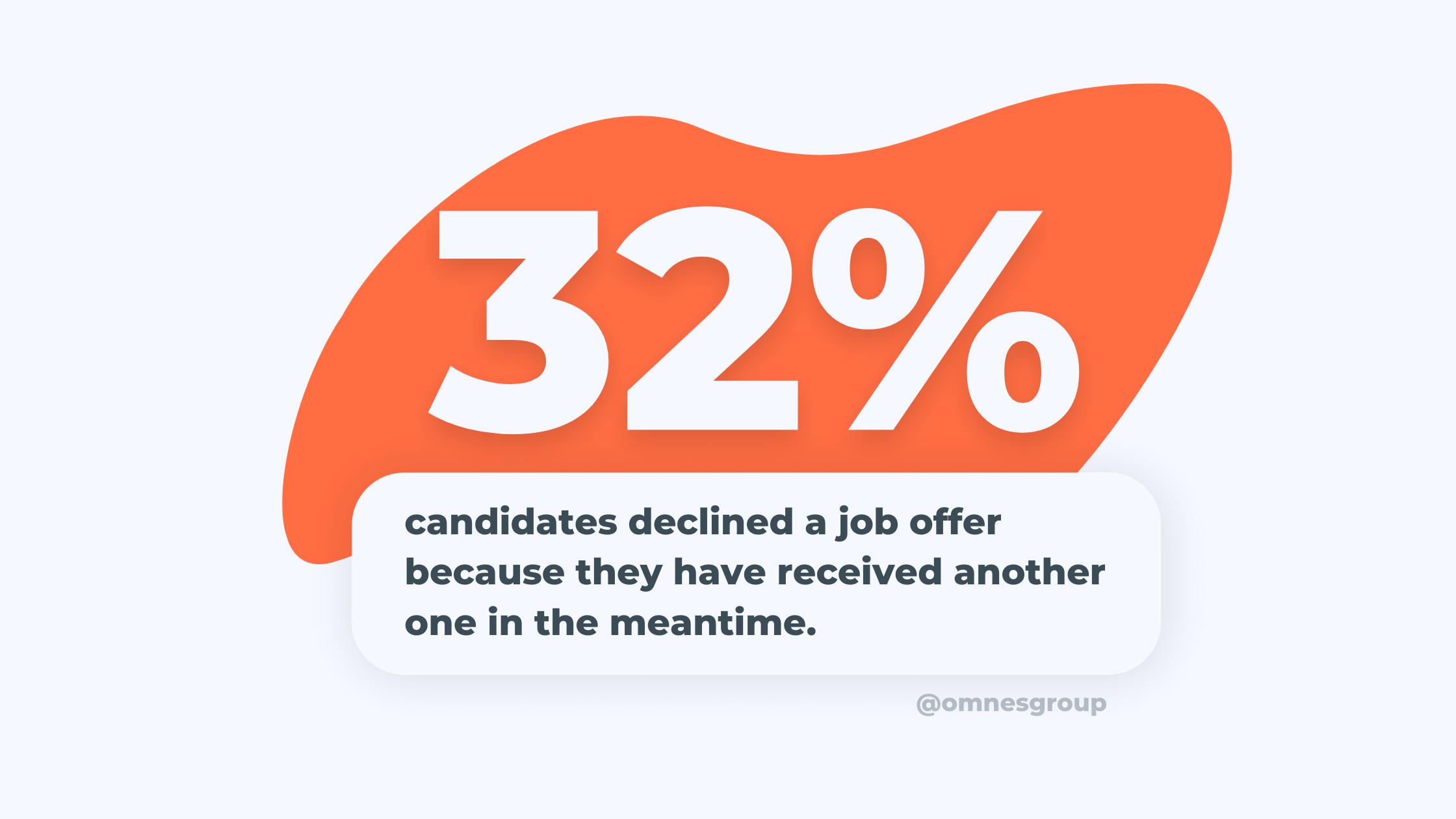 slow hiring