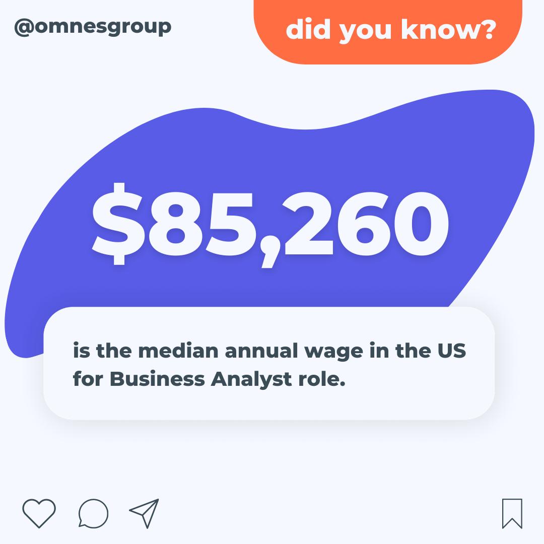 Business Analyst average salary