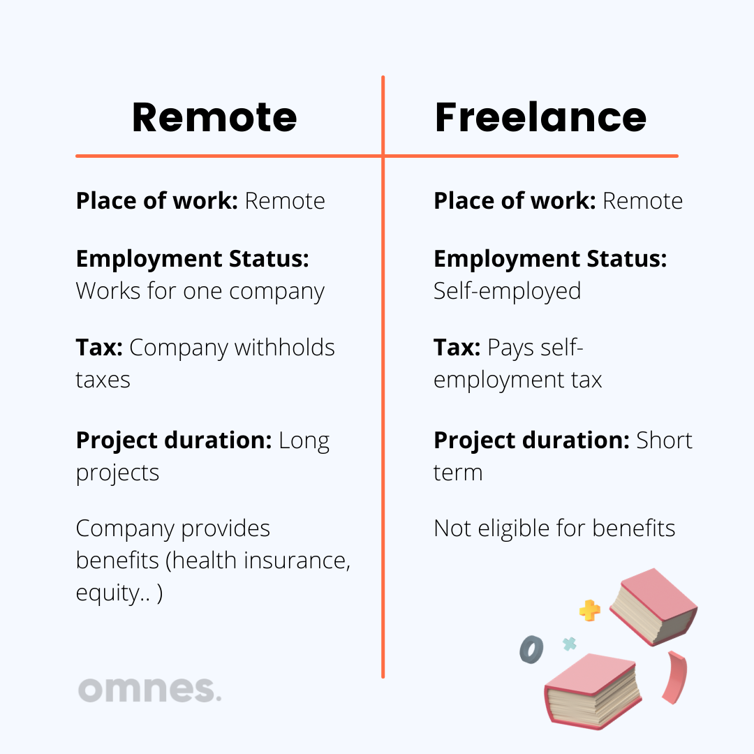 difference between remote and freelance