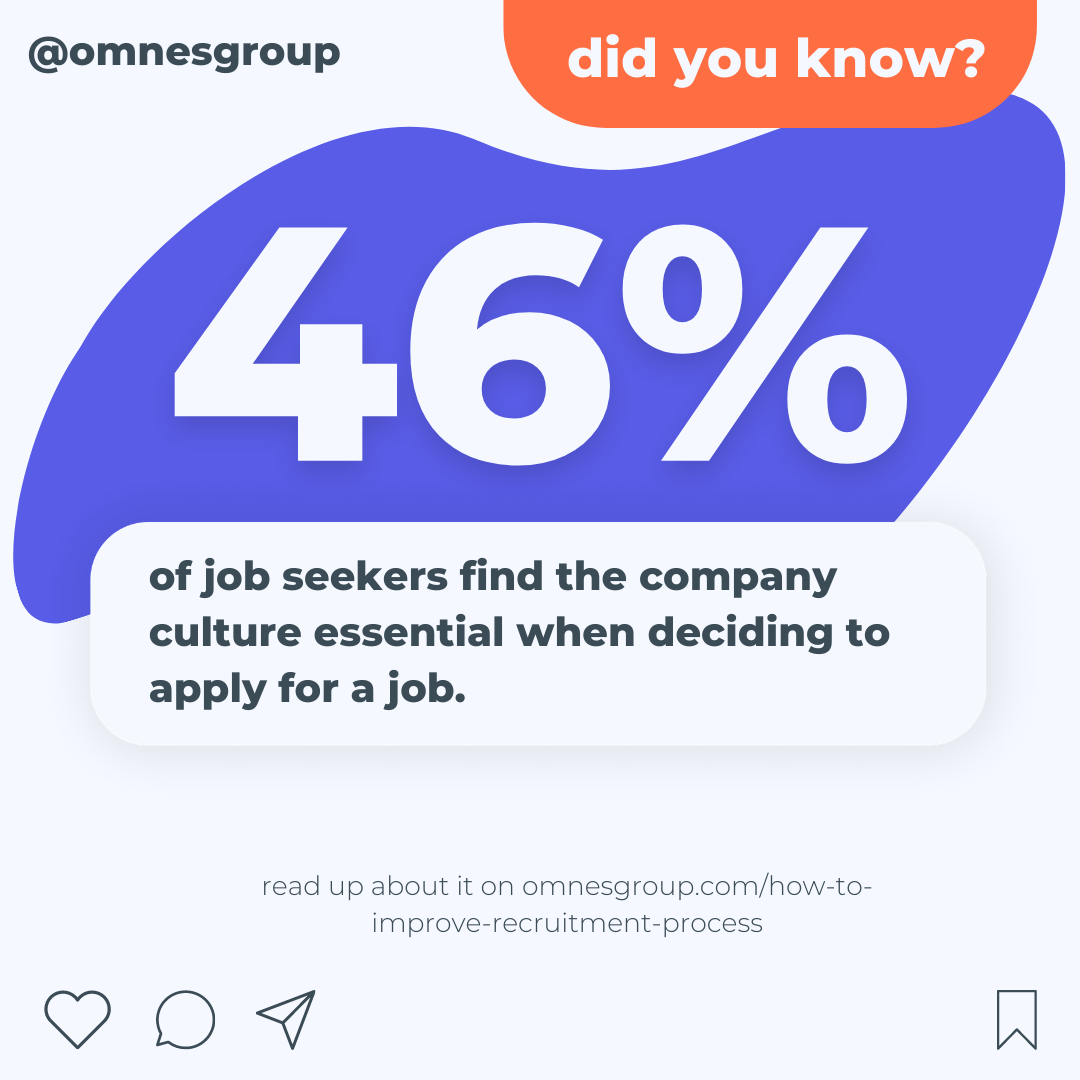 improve a recruitment process