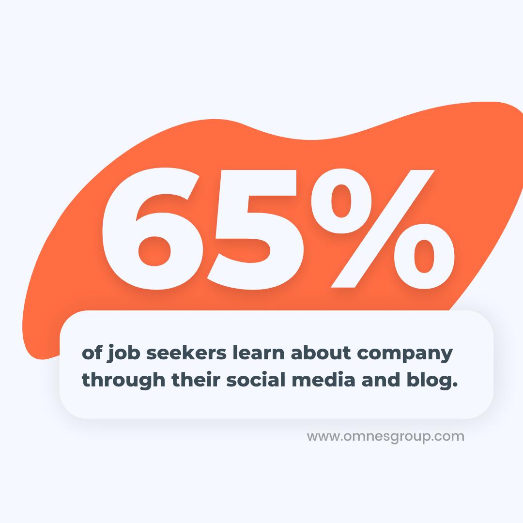 social media tech recruitment