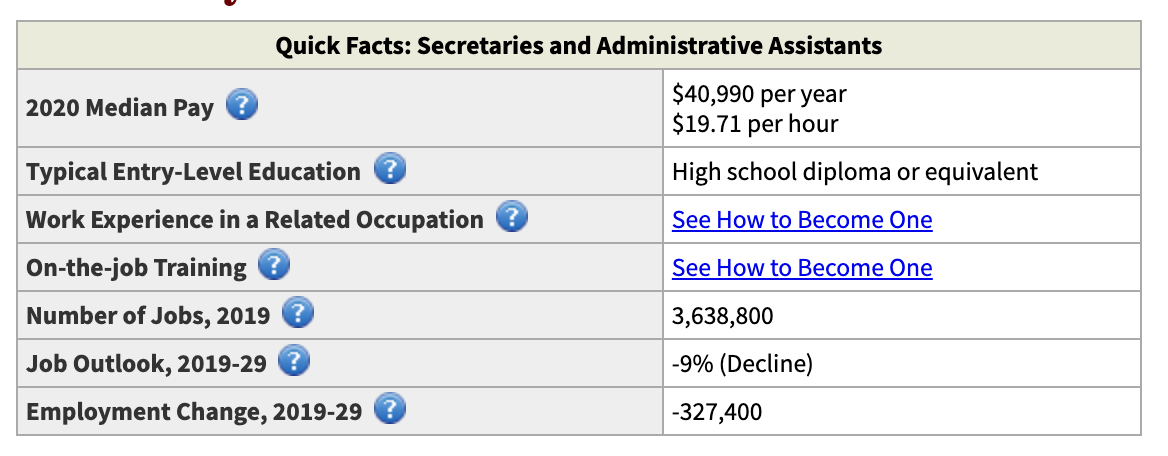 office assistant salary