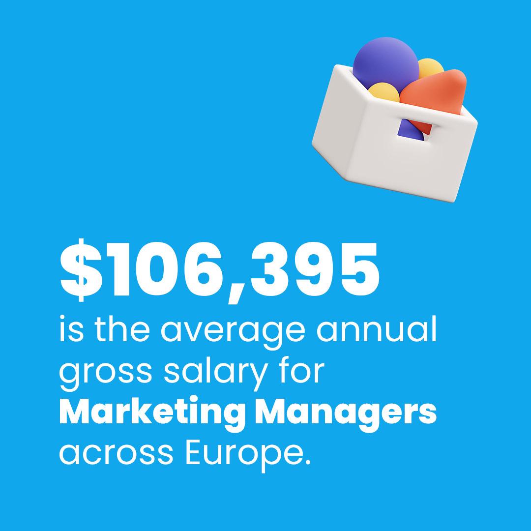 marketing manager average salary